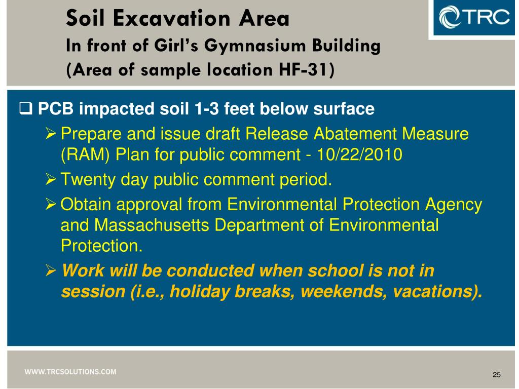 Soil Excavation Area