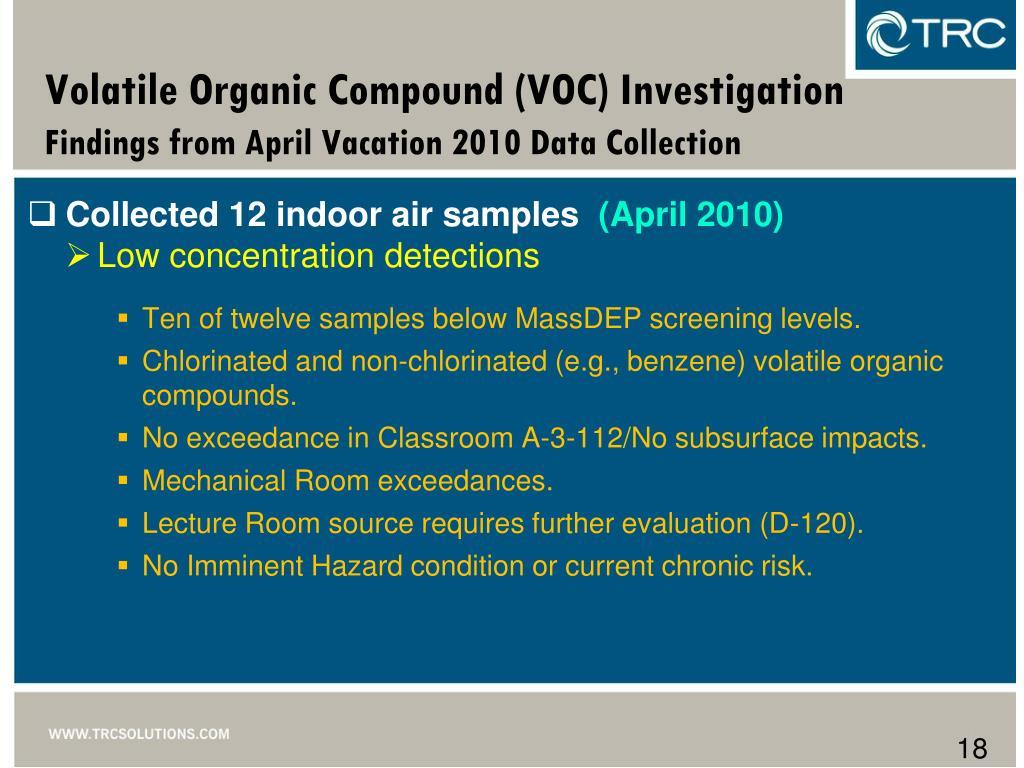 Volatile Organic Compound (VOC) Investigation