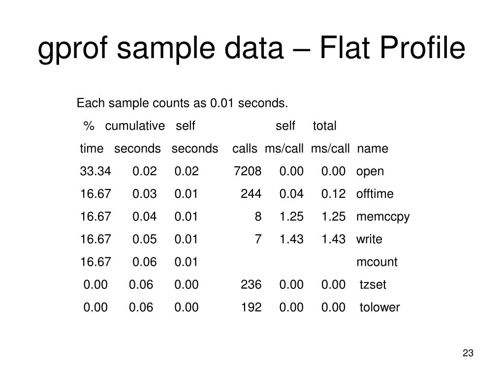 gprof sample data – Flat Profile
