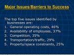 major issues barriers to success
