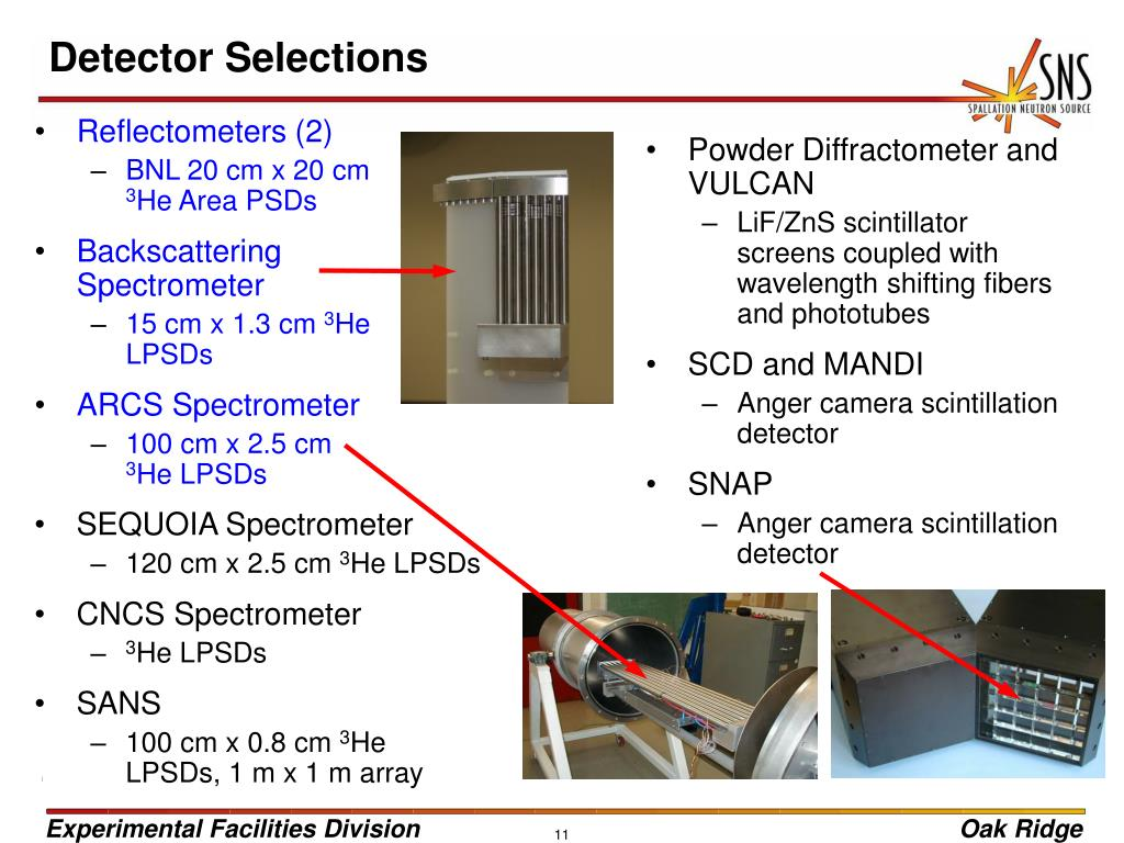 Detector Selections