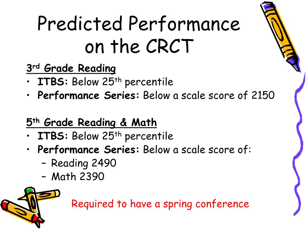 Predicted Performance on the CRCT