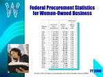 federal procurement statistics for women owned business