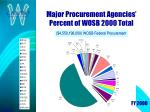 major procurement agencies percent of wosb 2000 total