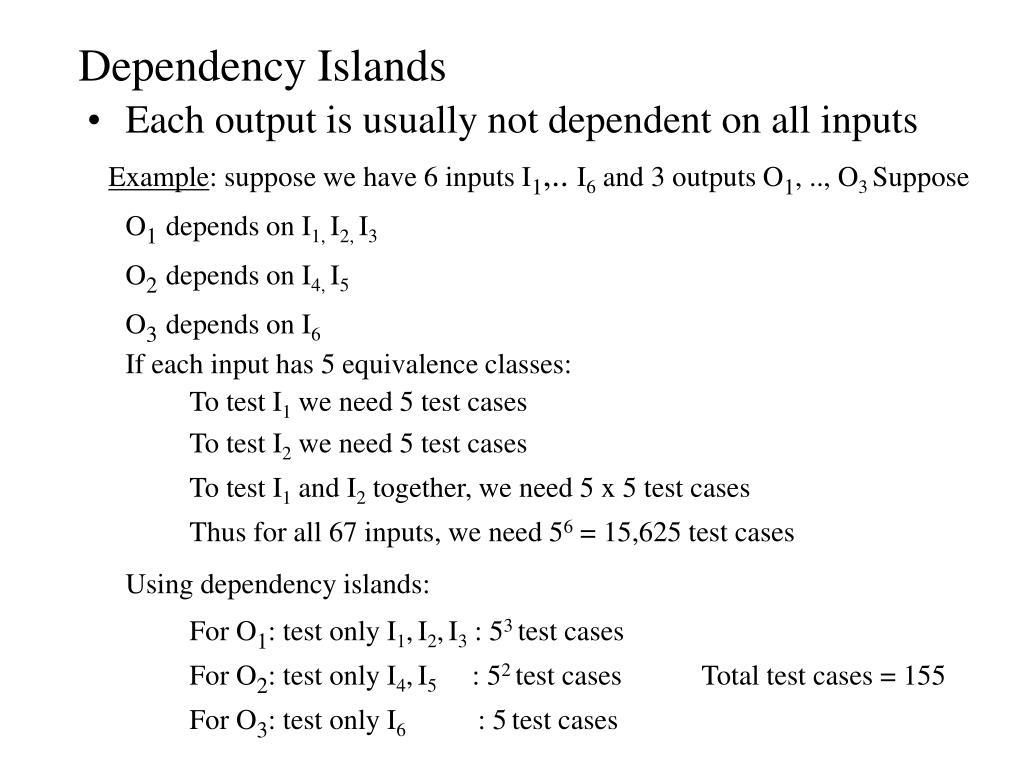 Dependency Islands