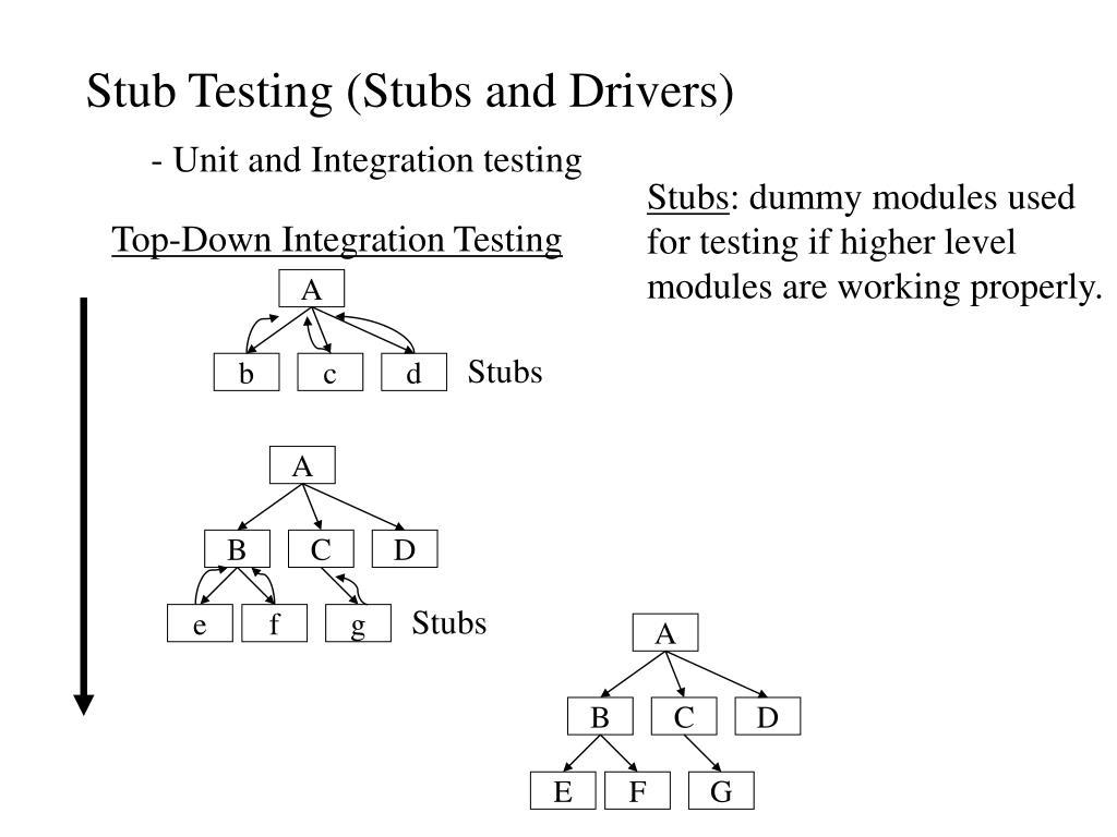 Stub Testing (Stubs and Drivers)
