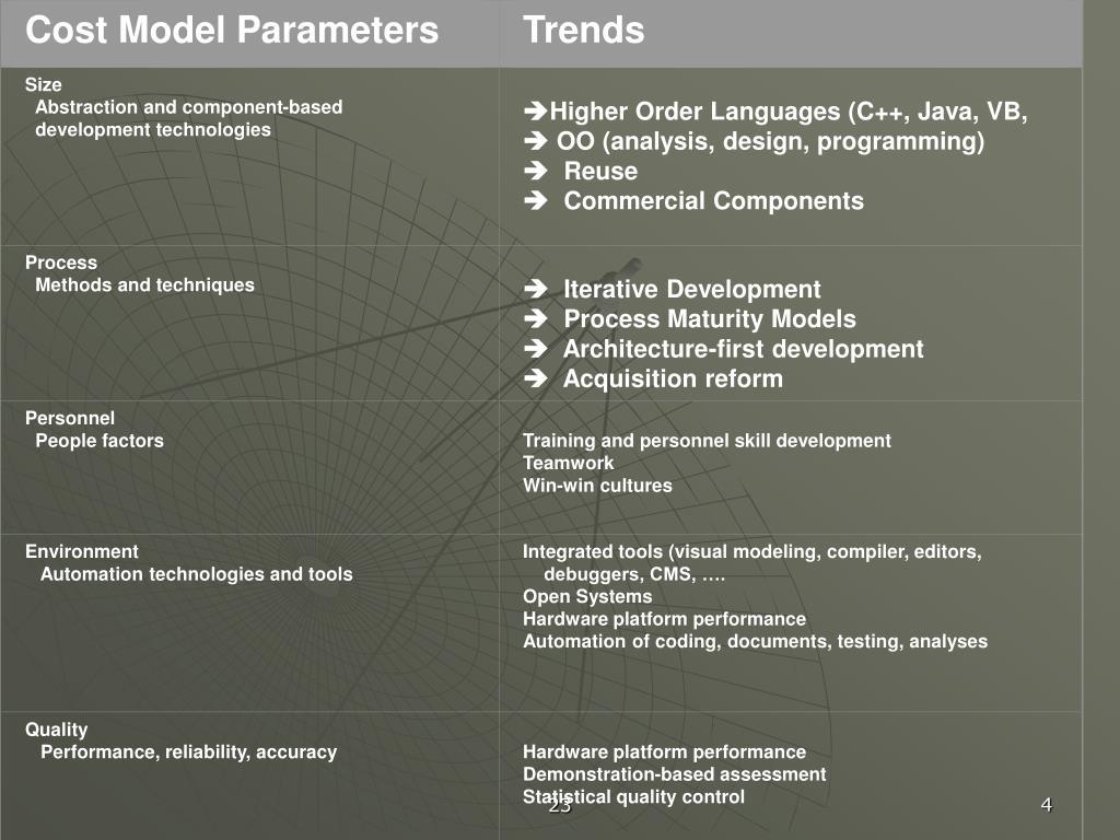 Cost Model Parameters