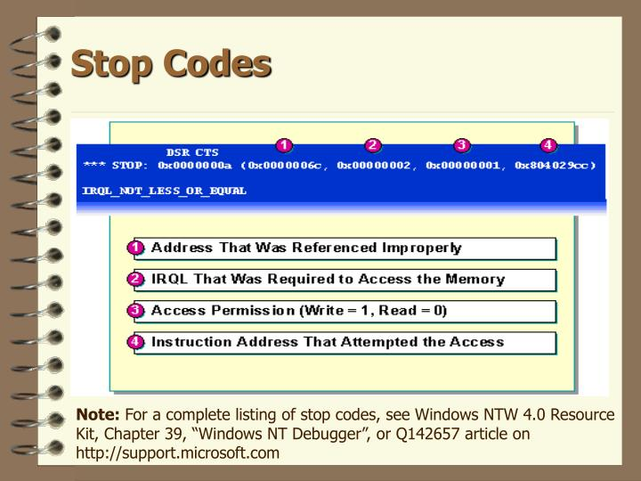 Stop Codes