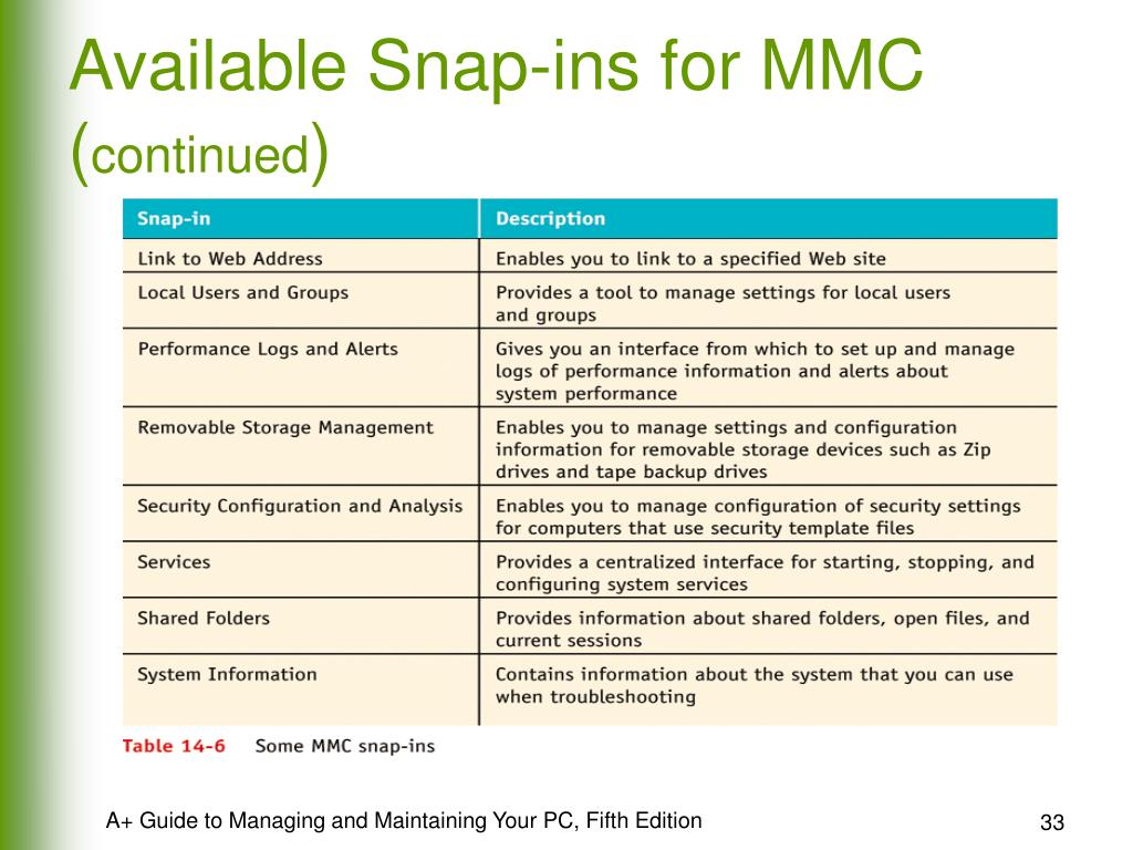 Available Snap-ins for MMC (