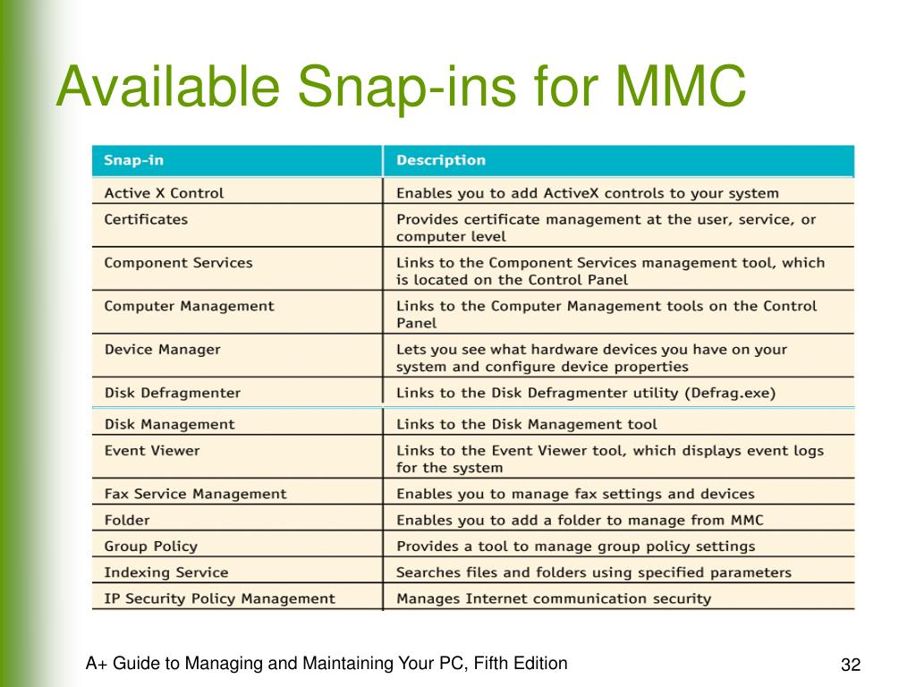 Available Snap-ins for MMC