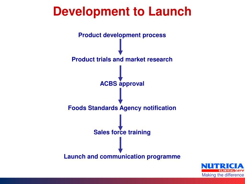 Development to Launch