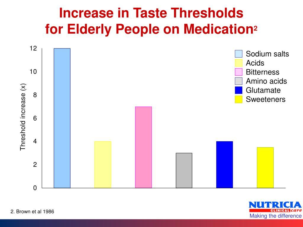 Increase in Taste Thresholds