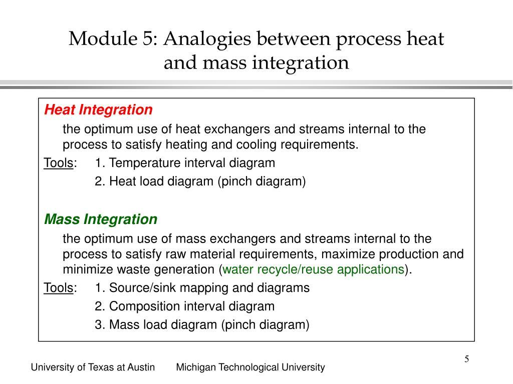 Module 5: Analogies between process heat