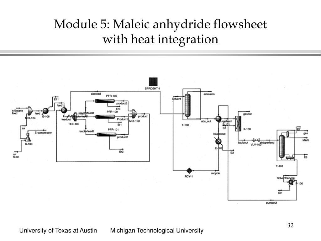 Module 5: Maleic anhydride flowsheet