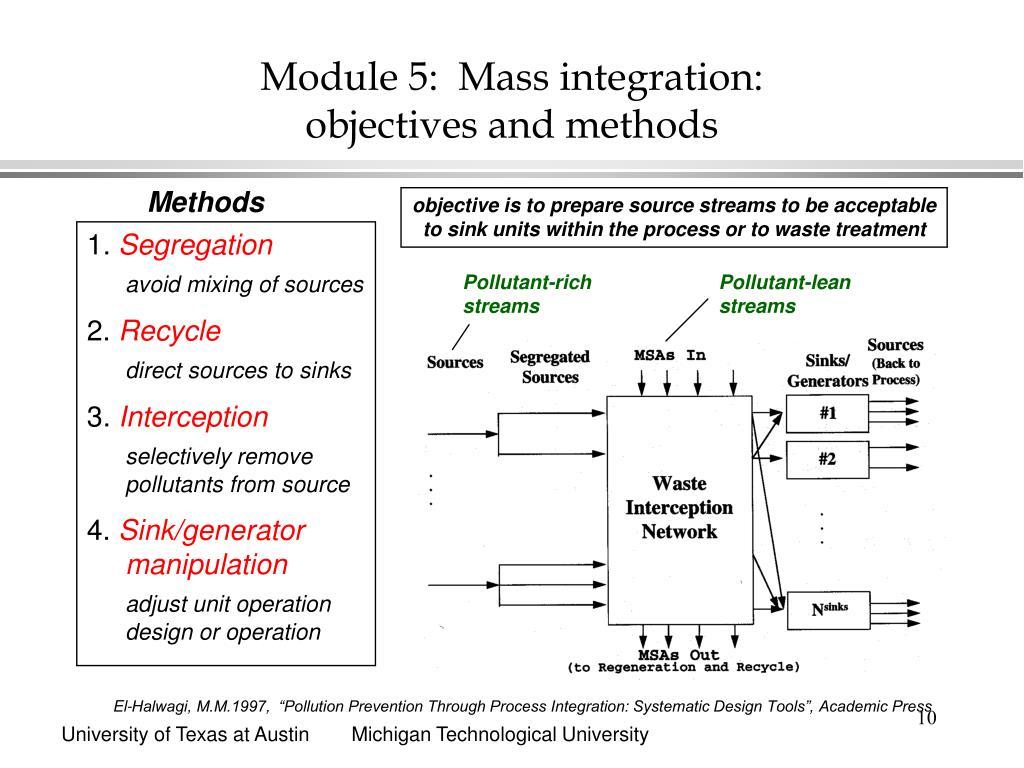 Module 5:  Mass integration: