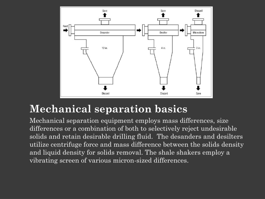 Mechanical separation basics