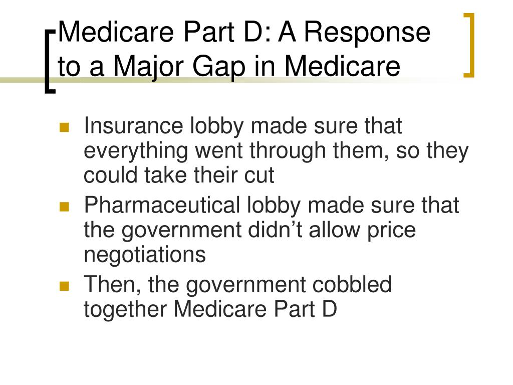 Medicare Part D: A Response to a Major Gap in Medicare
