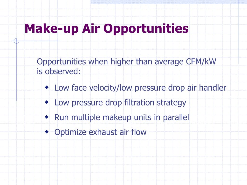 Make-up Air Opportunities