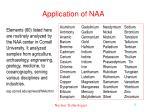 application of naa