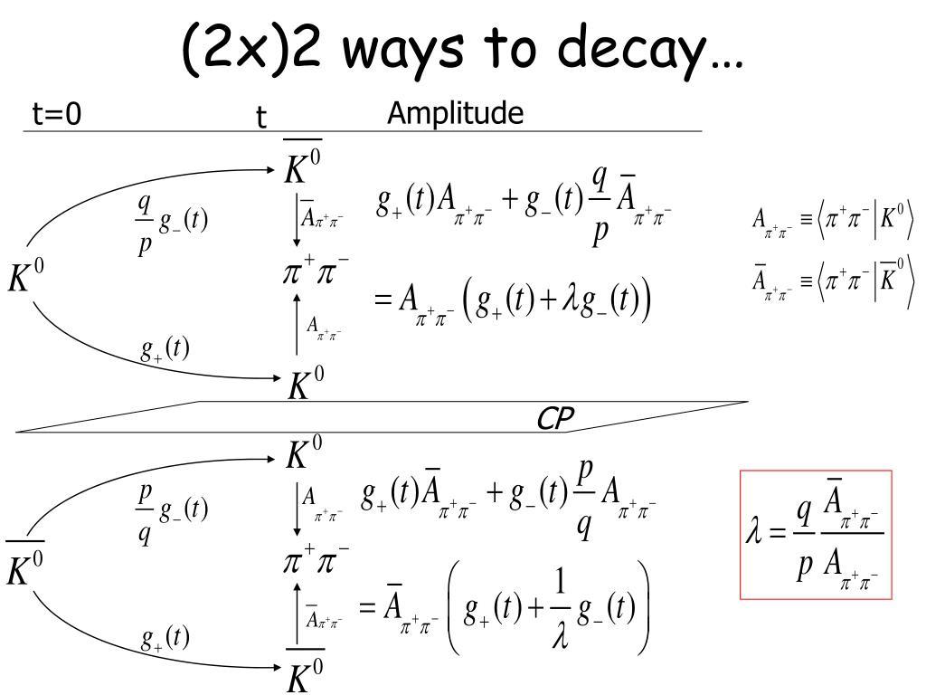 (2x)2 ways to decay…