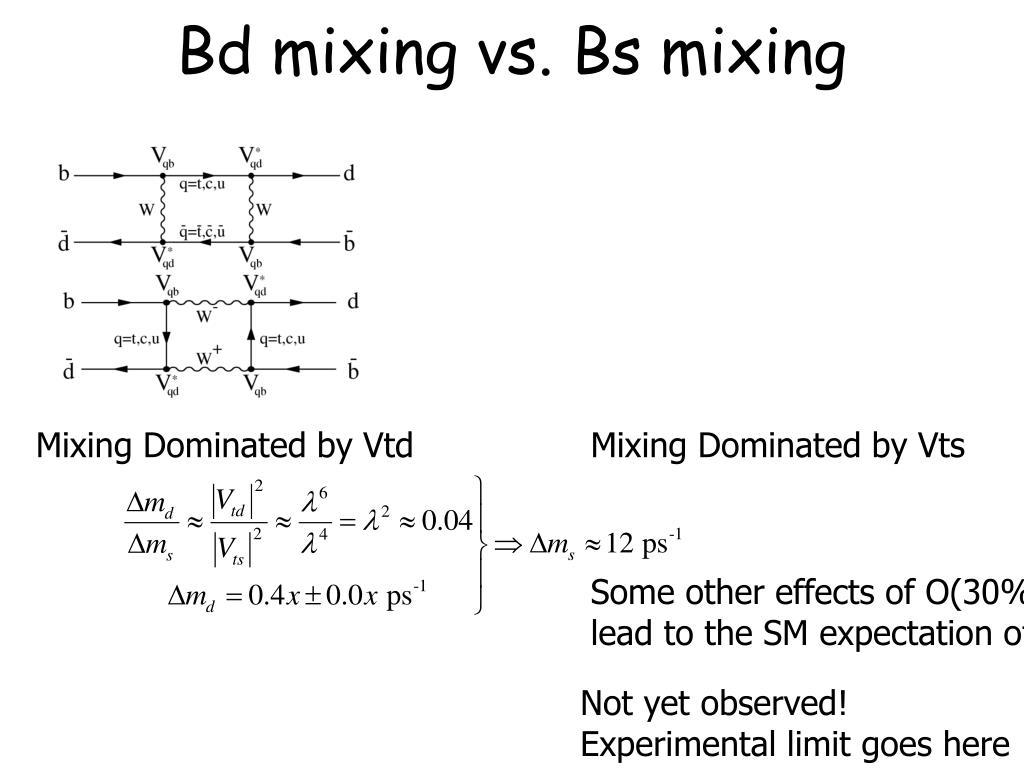 Bd mixing vs. Bs mixing