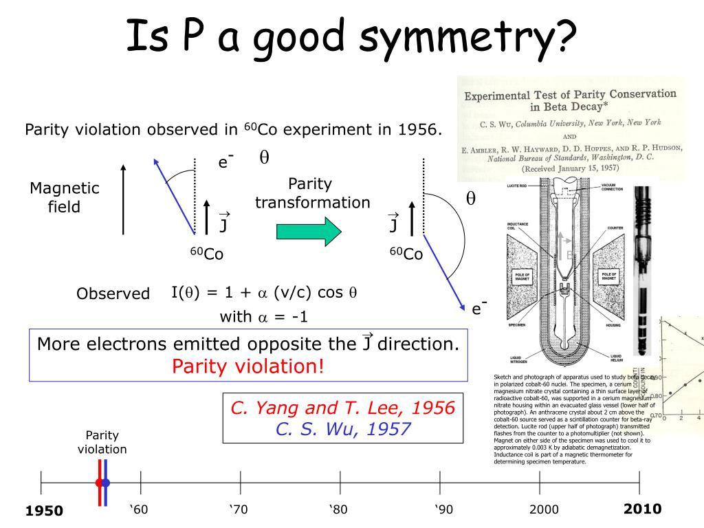 Is P a good symmetry?