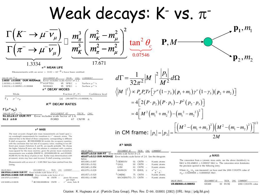 Weak decays: K