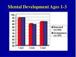 mental development ages 1 3