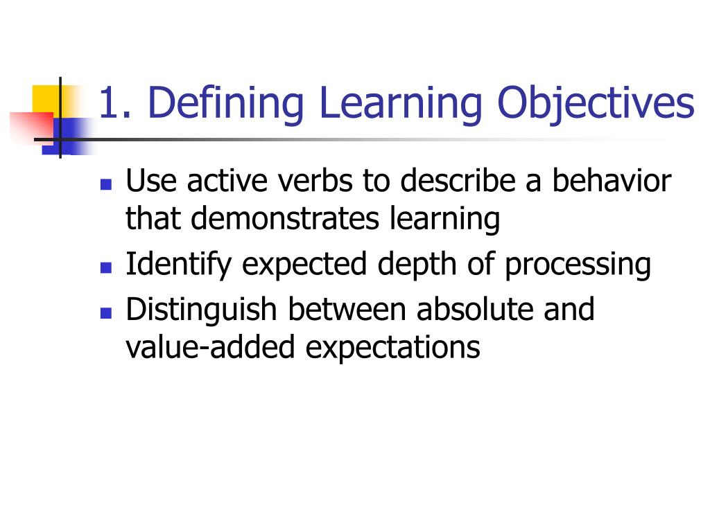 1. Defining Learning Objectives