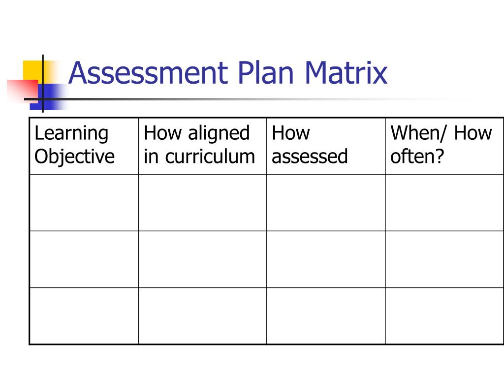 Assessment Plan Matrix