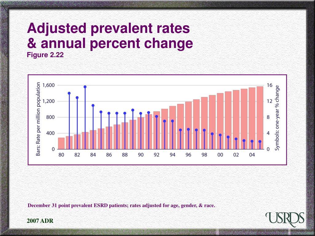 Adjusted prevalent rates