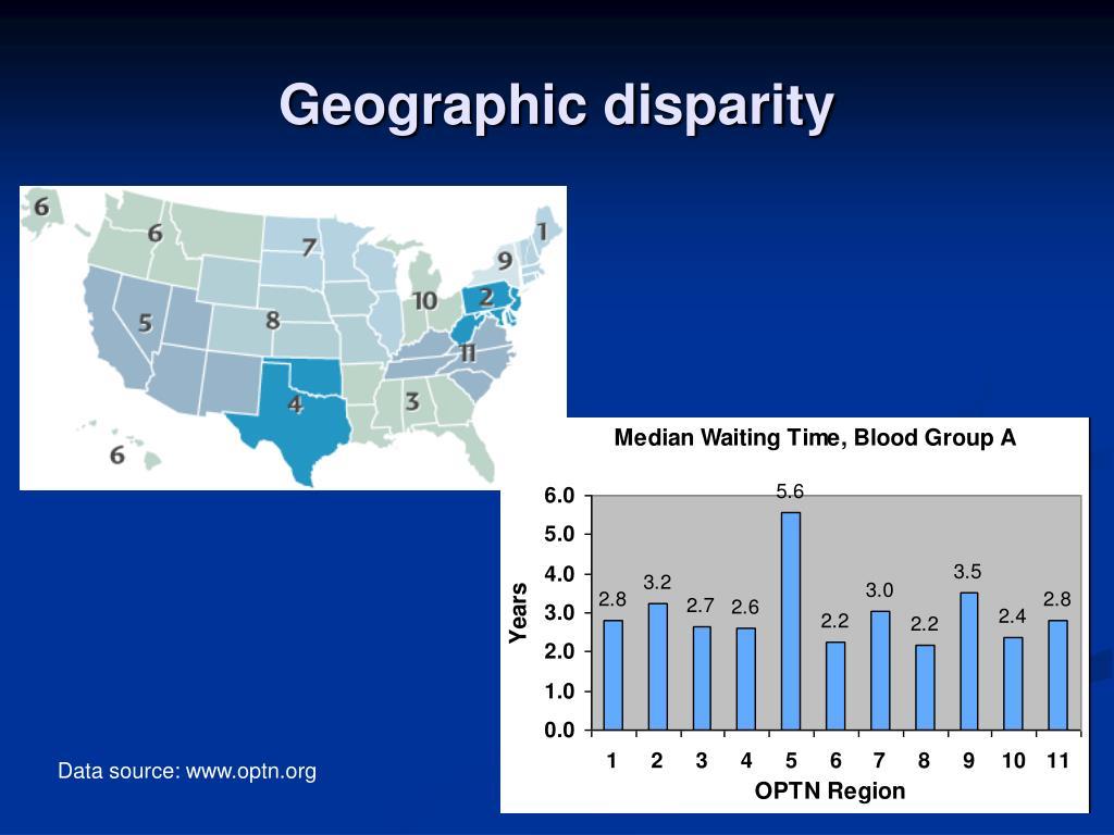 Geographic disparity