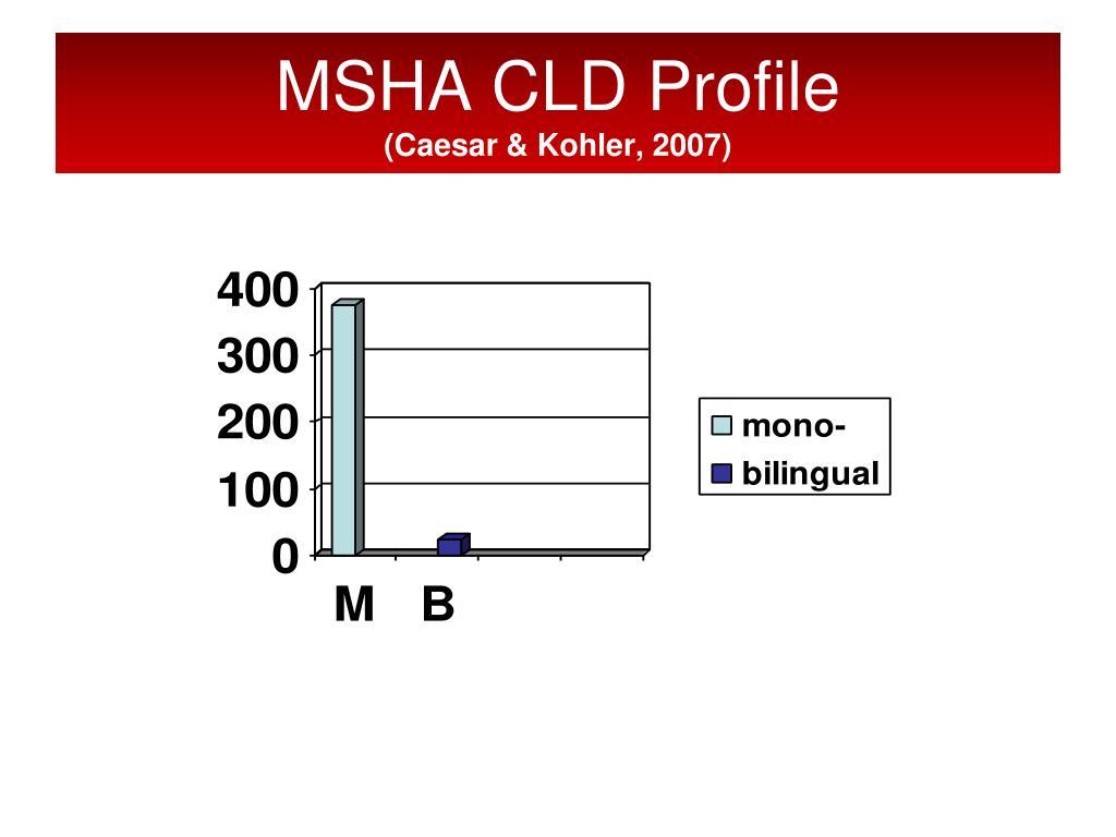 MSHA CLD Profile