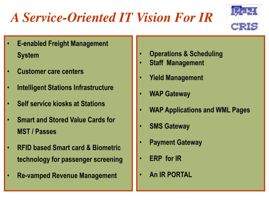 A Service-Oriented IT Vision For IR