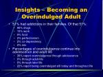 insights becoming an overindulged adult23