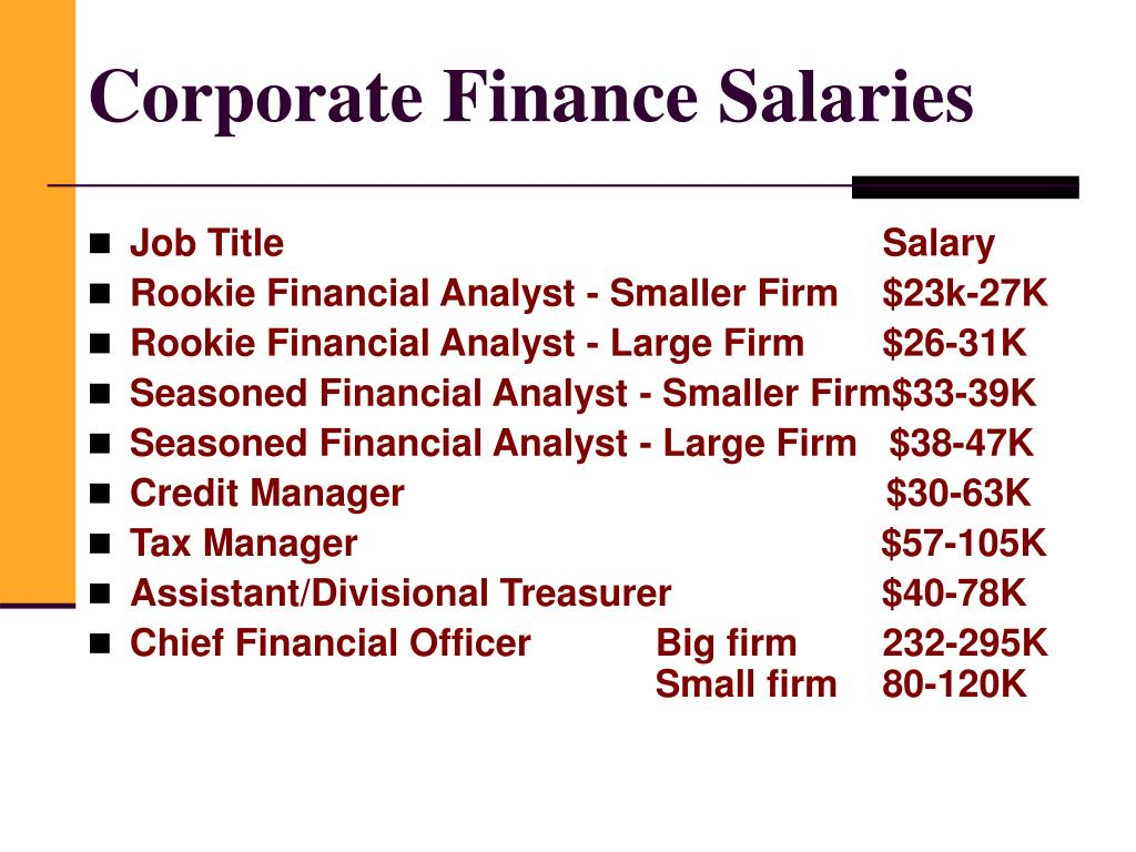 Corporate Finance Salaries