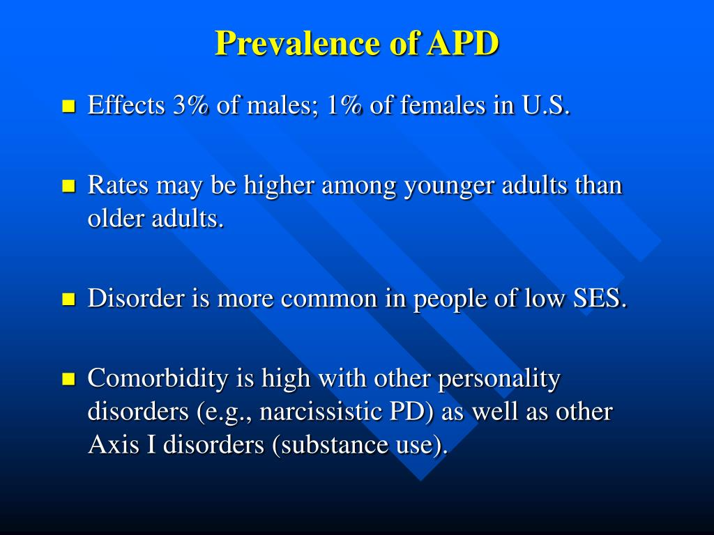 Prevalence of APD