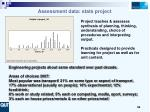 assessment data stats project