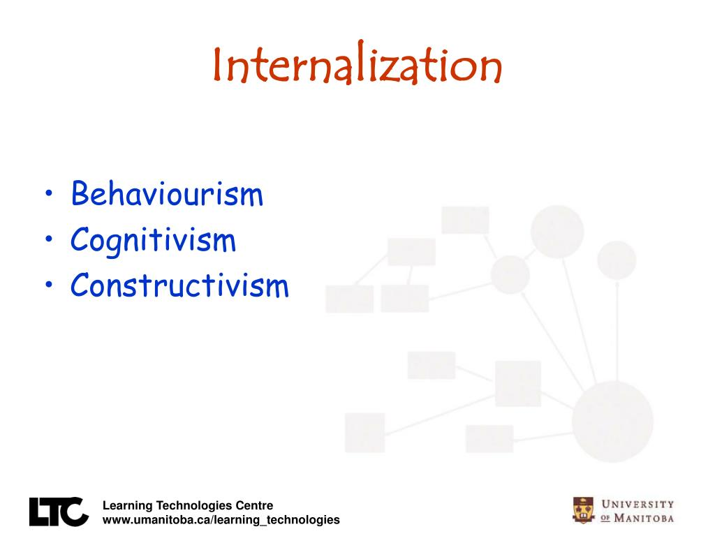 cognitivism behaviourism and constructvism