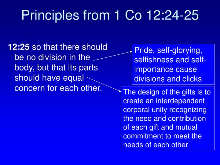 Principles from 1 co 12 24 25
