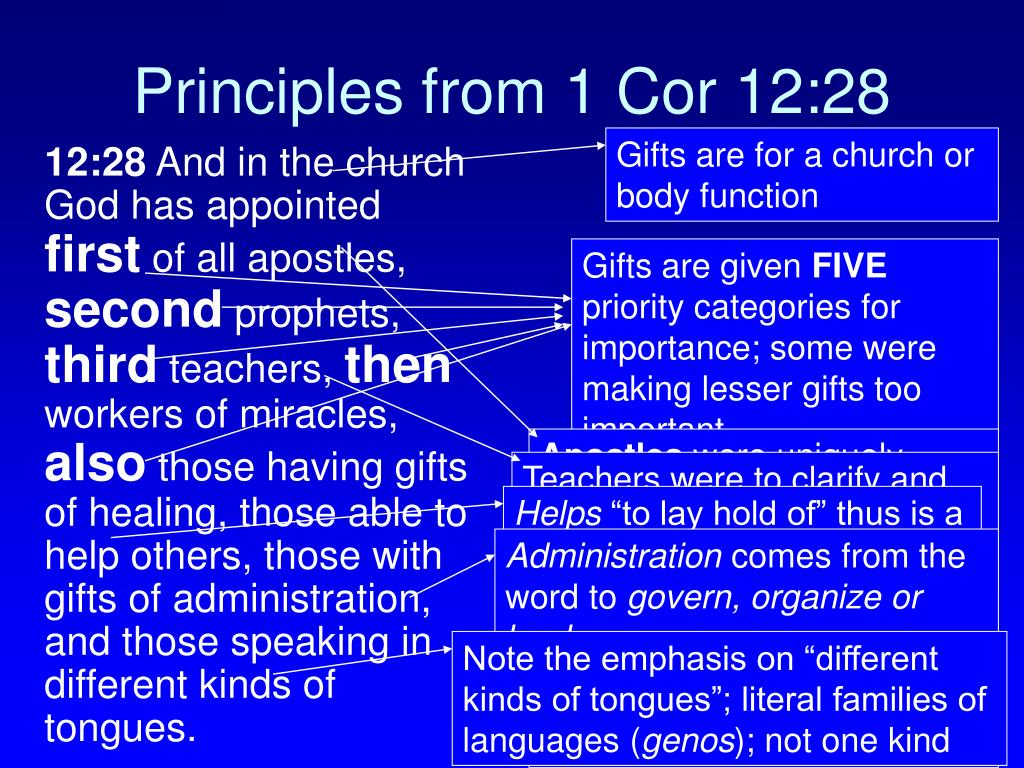 Gifts are for a church or body function