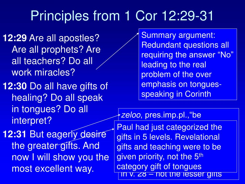 "Summary argument: Redundant questions all requiring the answer ""No"" leading to the real problem of the over emphasis on tongues-speaking in Corinth"