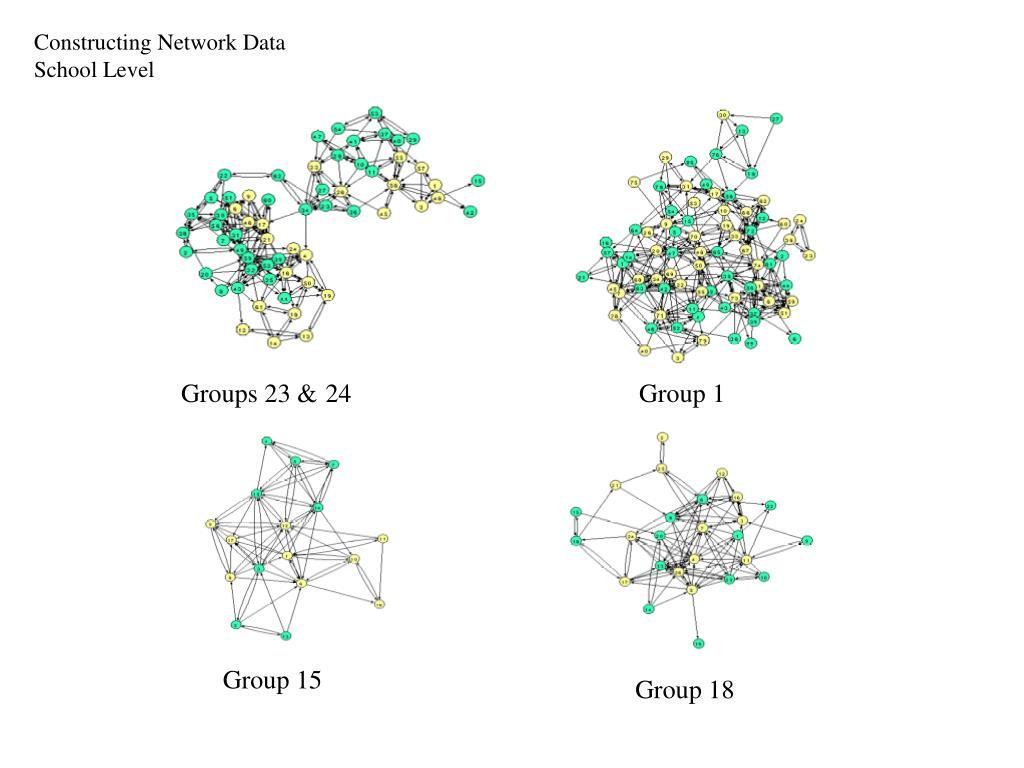 Constructing Network Data