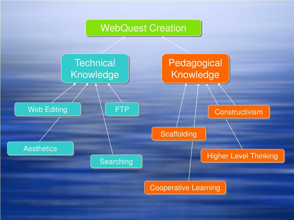 WebQuest Creation