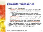 computer categories12