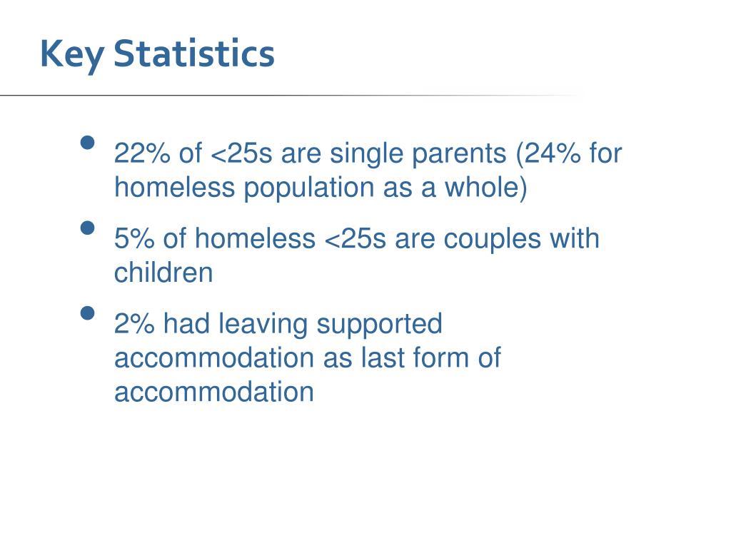 Key Statistics