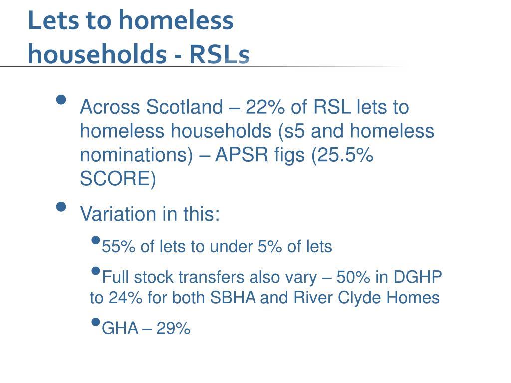 Lets to homeless households - RSLs