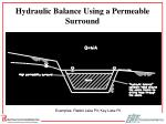 hydraulic balance using a permeable surround