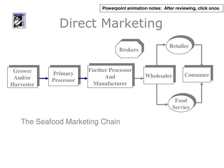 Direct marketing3