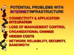 potential problems with internet infrastructure
